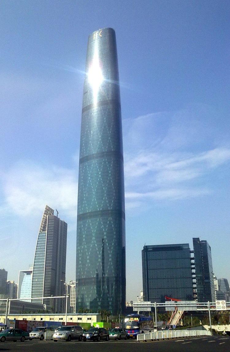 AD-Ο-30-Ψηλότερα κτίρια-in-the-World-In-Sizer-Παραγγελία-12